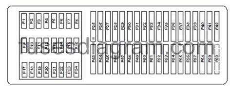 jetta fuse diagram wiring diagram