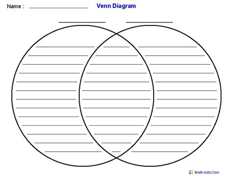 venn diagram graphicpng  educational