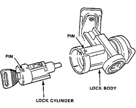 Integra Key Switch Diagram by 1993 Accord Stolen And Need Fix Ignition Honda Accord