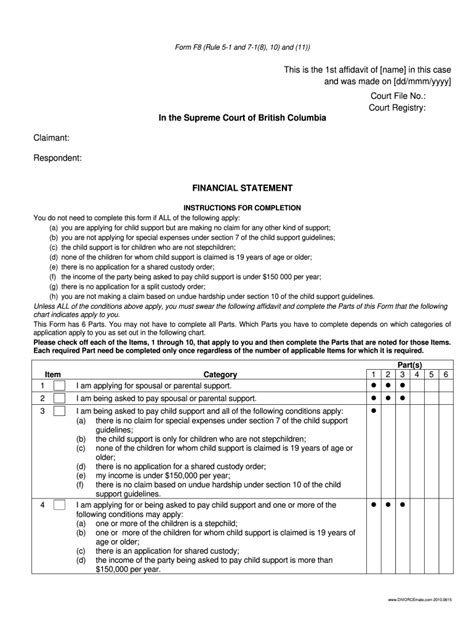 F8 Form - Fill Out and Sign Printable PDF Template | signNow