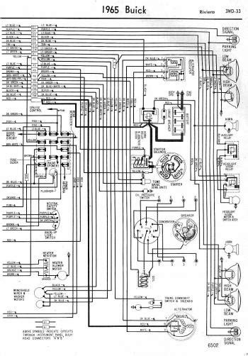 Wiring Diagram For Buick Riviera Part Circuit