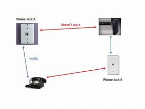 Solved  Digital Voice To House Phone Wiring