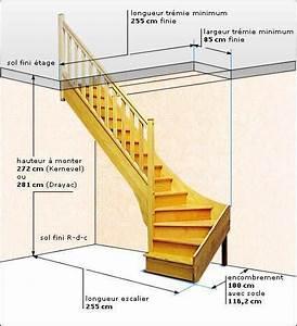Escalier 3 4 Tournant : escaliers flin produits escaliers tournants ~ Dailycaller-alerts.com Idées de Décoration