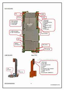 Htc One M8 Diagram