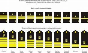 Military ranks of Ukraine - Military Wiki