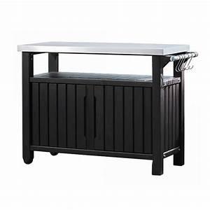 Meuble De Rangement Exterieur : meuble pour bouteille de gaz ~ Edinachiropracticcenter.com Idées de Décoration