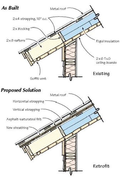 qa condensation dripping  metal roof jlc