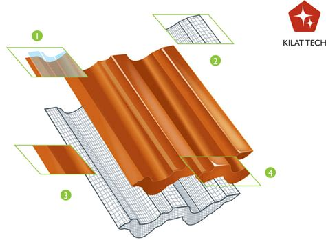Monier Roof Tile Malaysia by Monier Advanced Contour 174 Roof System