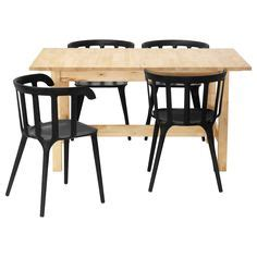 table ikea tranetorp things i for my home