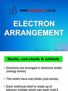 Chemsheets As 006  Electron Arrangement  Ppt