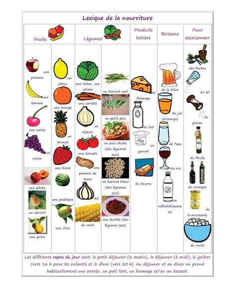 lexique cuisine anglais vocabulaire des aliments de la nourriture et de la