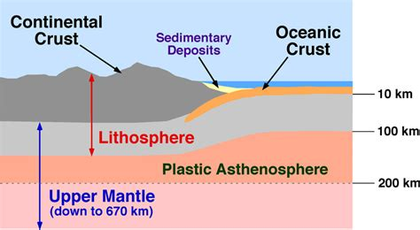 researchers find that that water penetrates upper crust