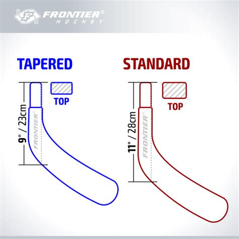replacement blades  frontier hockey