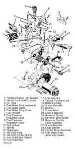 2008 Chevy Tahoe Fuel Filter : 1995 chevy tahoe fuel injectors engine mechanical problem ~ A.2002-acura-tl-radio.info Haus und Dekorationen