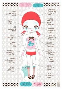 My Body In Japanese English And French By Izumiidoiazubia On Etsy   U20ac8 00