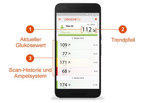 FreeStyle Libre Link Apps Verbessertes