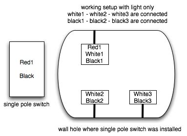 Electrical How Can Replace Single Switch With Two