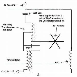 R7 Vertical Maintenance And Repair