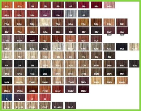 age beautiful color chart luxury age beautiful hair color chart redken cover fusion hair
