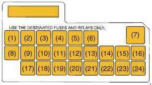 Suzuki Swift Fuse Box Diagram Auto Genius