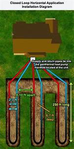 2 Stage Daikin Mcquay Horizontal Geothermal Heat Pump 3