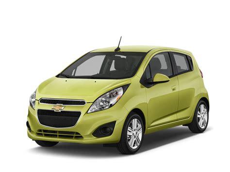 Uruguay Rental Car Classes