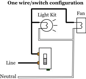 Blue Line Light Switch Wiring Diagram by Ceiling Fan Switch Wiring Electrical 101