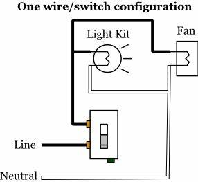 2wire Switch Wiring Diagram Ceiling Fan Light : ceiling fan switch wiring electrical 101 ~ A.2002-acura-tl-radio.info Haus und Dekorationen