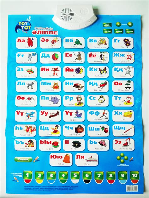 Popular Kids Alphabet Chartbuy Cheap Kids Alphabet Chart