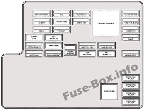 mazda  fuse box diagram schematic  wiring diagram