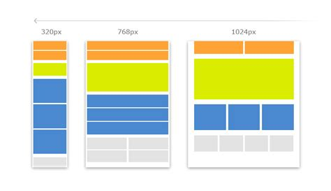 mobile media css css media queries for different devices mobile tablet