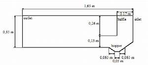 Scheme Of Settling Tank Geometry  U2013 1 St Position Of The