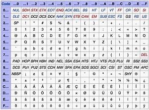 Bit Berechnen : enkodierung ~ Themetempest.com Abrechnung