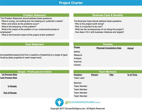 project charter template integris performance advisors