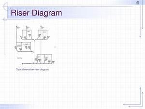 Ppt - Plumbing Powerpoint Presentation  Free Download
