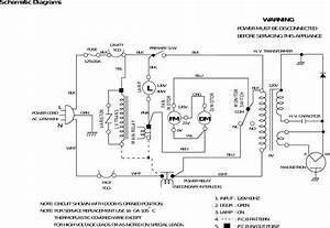 2nd1100 Microwave Oven Schematics Schematic Samsung