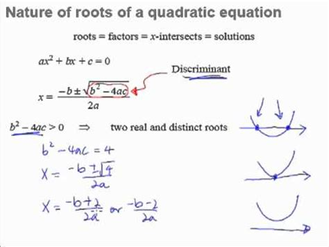 1 Quadratic Equations And Inequalities  Introduction Youtube