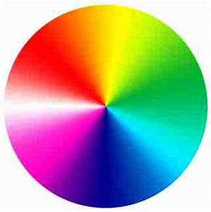 Couleur Complémentaire Du Rose : signification des couleurs anglais ~ Zukunftsfamilie.com Idées de Décoration