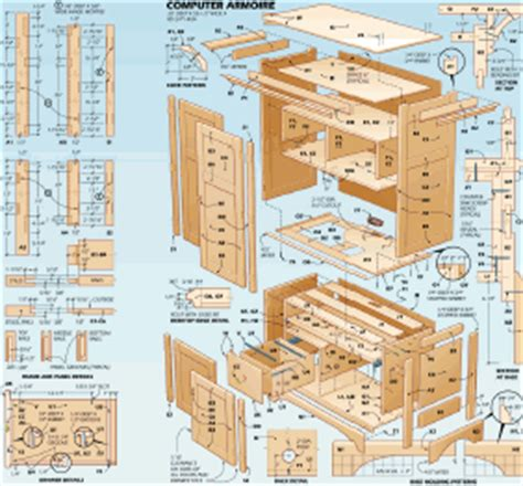 build diy wood furniture plans   plans wooden wooden