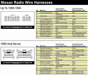 20 New 2004 Nissan Sentra Radio Wiring Diagram