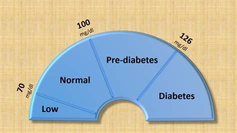187 diabetes and misdirection what the doctors are not telling you ktie 5