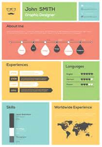best resume made a list of the best resume tips resume fonts