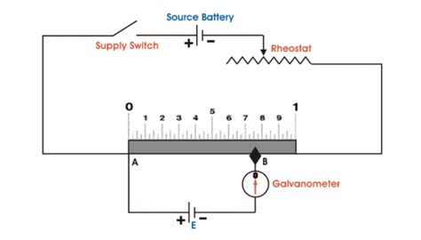 electric circuits working of a potentiometer physics stack exchange
