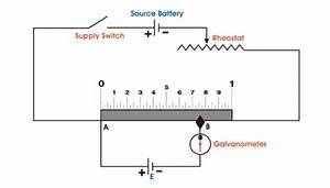 Electric Circuits - Working Of A Potentiometer