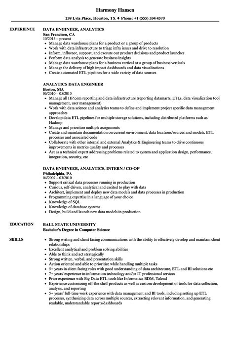 Data Engineer, Analytics Resume Samples  Velvet Jobs. Sample Forklift Resume. Commercial Truck Driver Resume Sample. Winning Resume Format. Resume Supervisor. Resume For Qa Analyst. Resume Donts. Examples Of Good Resume Objectives. What To Say In Video Resume