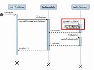 Generate Sequence Diagram In C