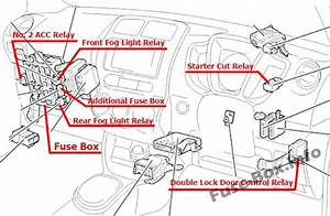 Fuse Box Diagram  U0026gt  Toyota Ist    Urban Cruiser  2008