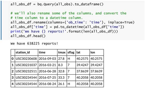 bigquery temperature google forecasts calibrating learning machine ghcn