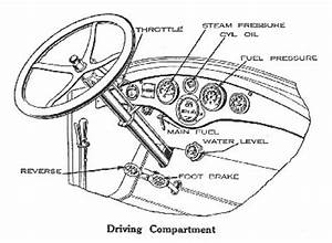 Car engines parts and their functions