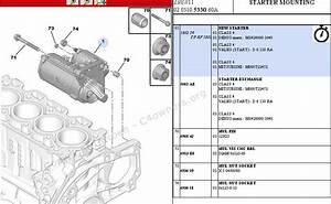 Picasso Starter Motor